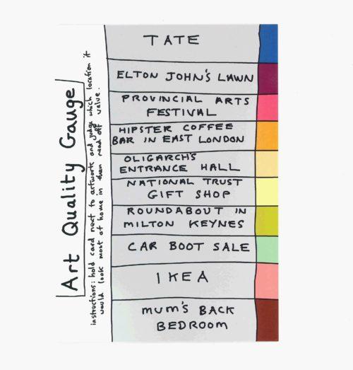 Art quality gauge